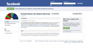 Screenshot Facebookpagina Tweede Kamer